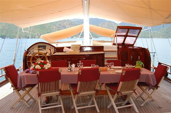 Boat charter in Turkey